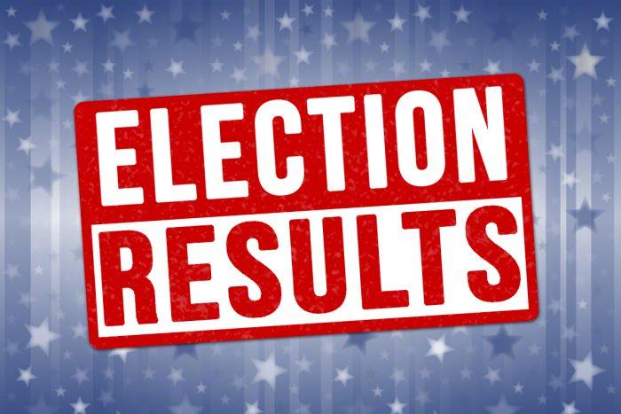 2020 Declaration of Polls